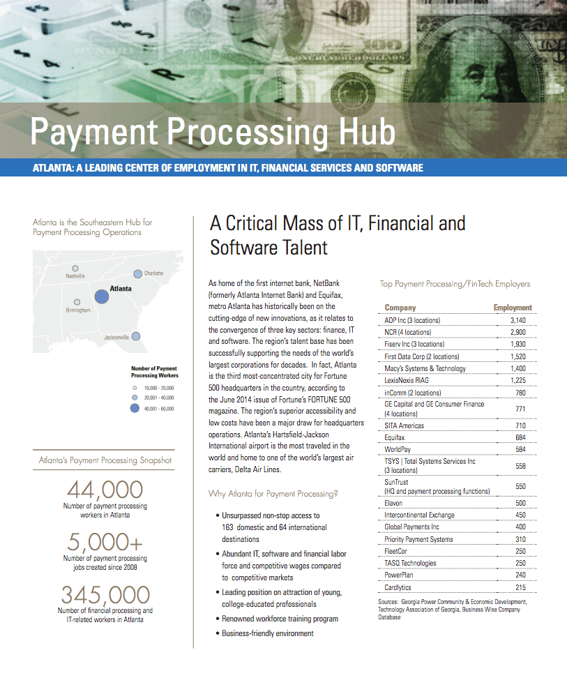 Payments Processing Hub